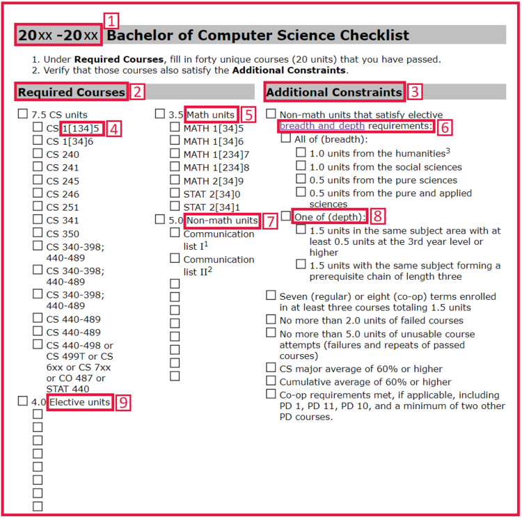 Example checklist with areas highlighted to clarify degree requirements.