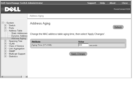 Management Interface: Dell PowerConnect 5224 Systems User's