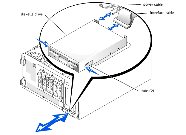 Installing Drives: Dell PowerEdge 1600SC Systems