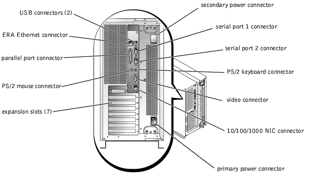 Indicators, Messages, and Codes : Dell PowerEdge 2600