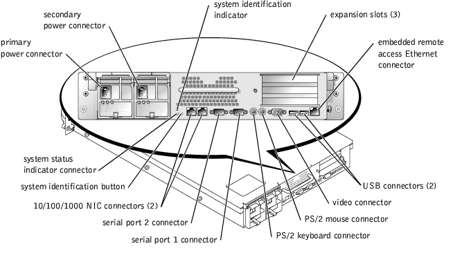 Indicators, Messages, and Codes : Dell PowerEdge 2650