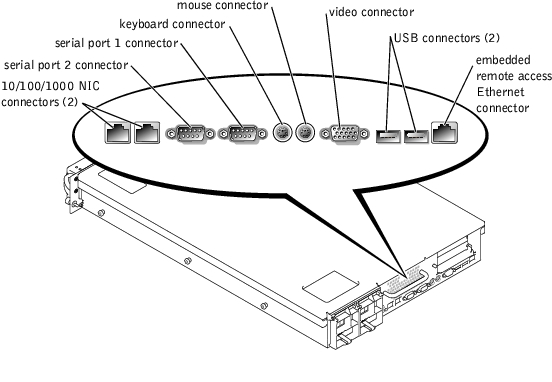 i  o ports and connectors   dell poweredge 2650 systems
