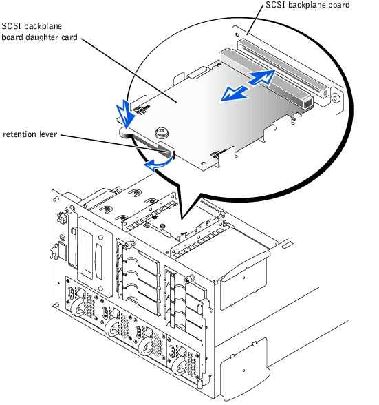 Installing Drives Dell Poweredge 4600 Systems Installation And